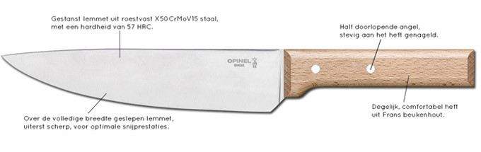 Opinel Classic keukenmessen